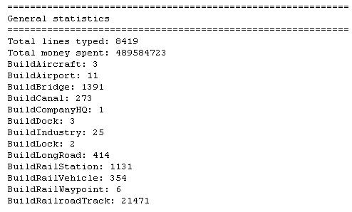 Generated statistics.